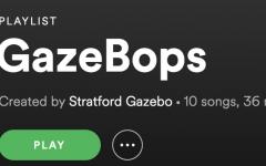 GazeBops