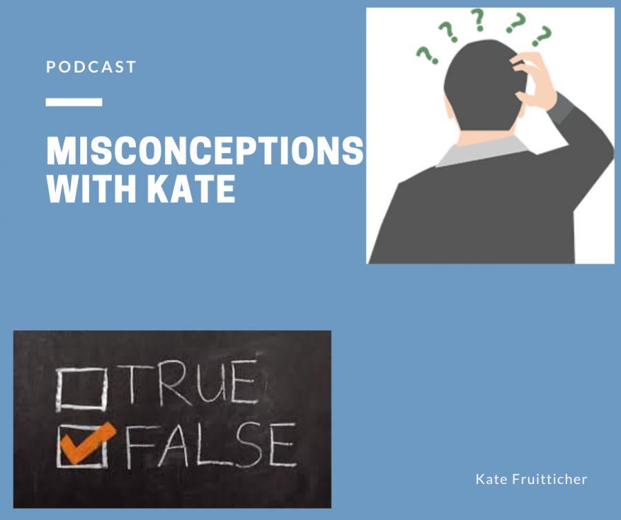Kate+Fruitticher+Podcast