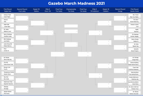 Gazebo March Madness