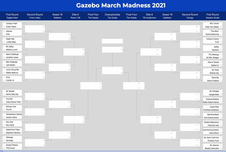 Gazebo March Madness
